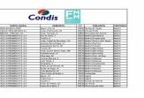 'Una manzana por la vida' 2018 llegará a 58 tiendas Condis de Madrid, Guadalajara, Segovia y Toledo